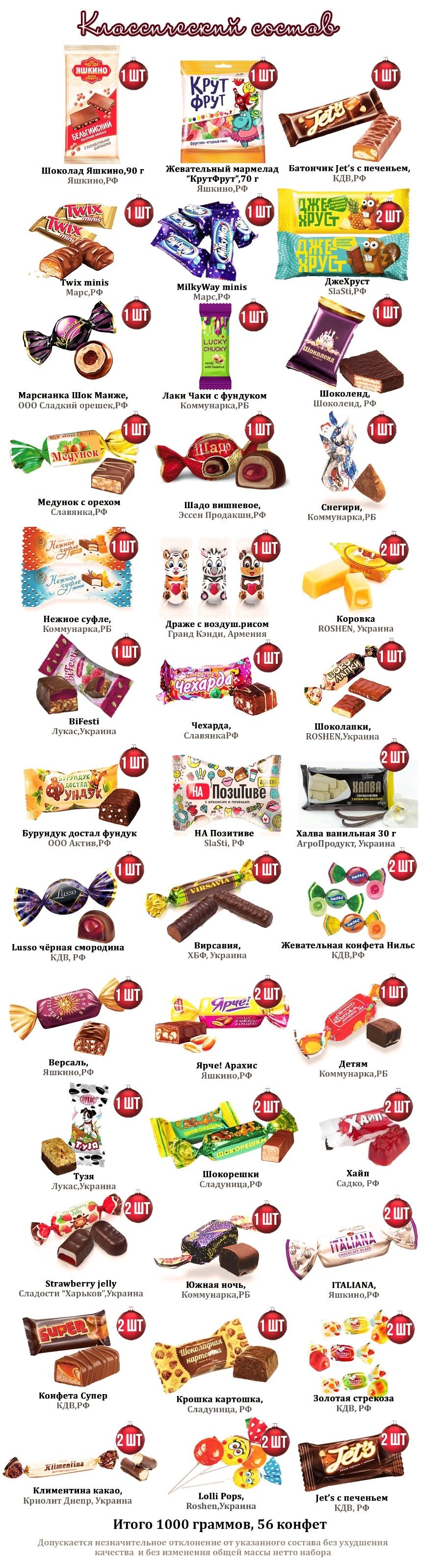 новогодние подарки классик 1000 грамм